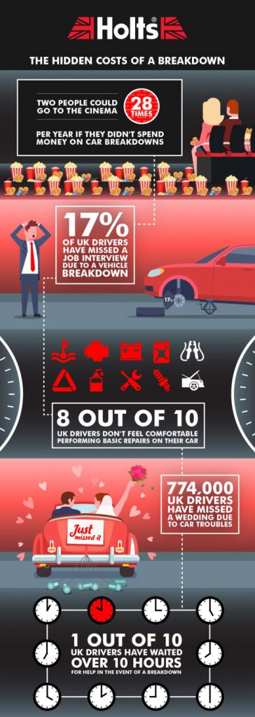 Aw00806 V1 Holts Hidden Costs Infographics 498X1400 1