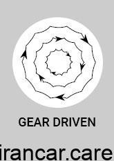 Gear Driven Logo 1
