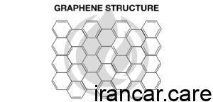 ساختار گرافن